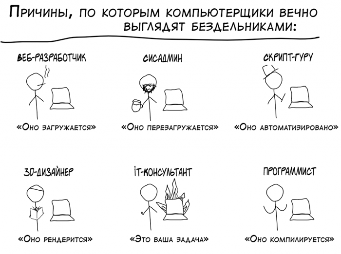почему компьютерщики выглядят бездельниками