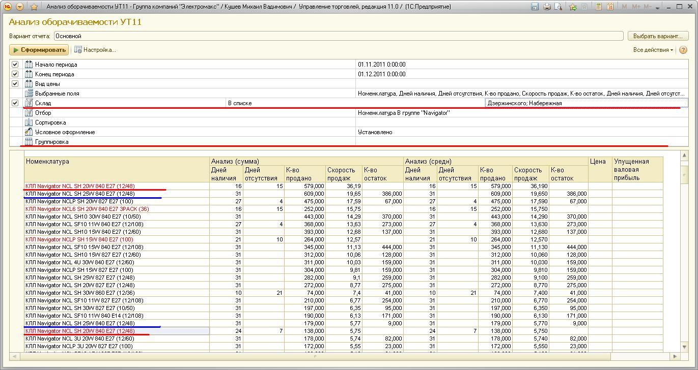 Скорость продаж 1с отчет при установке 1с ошибка 401