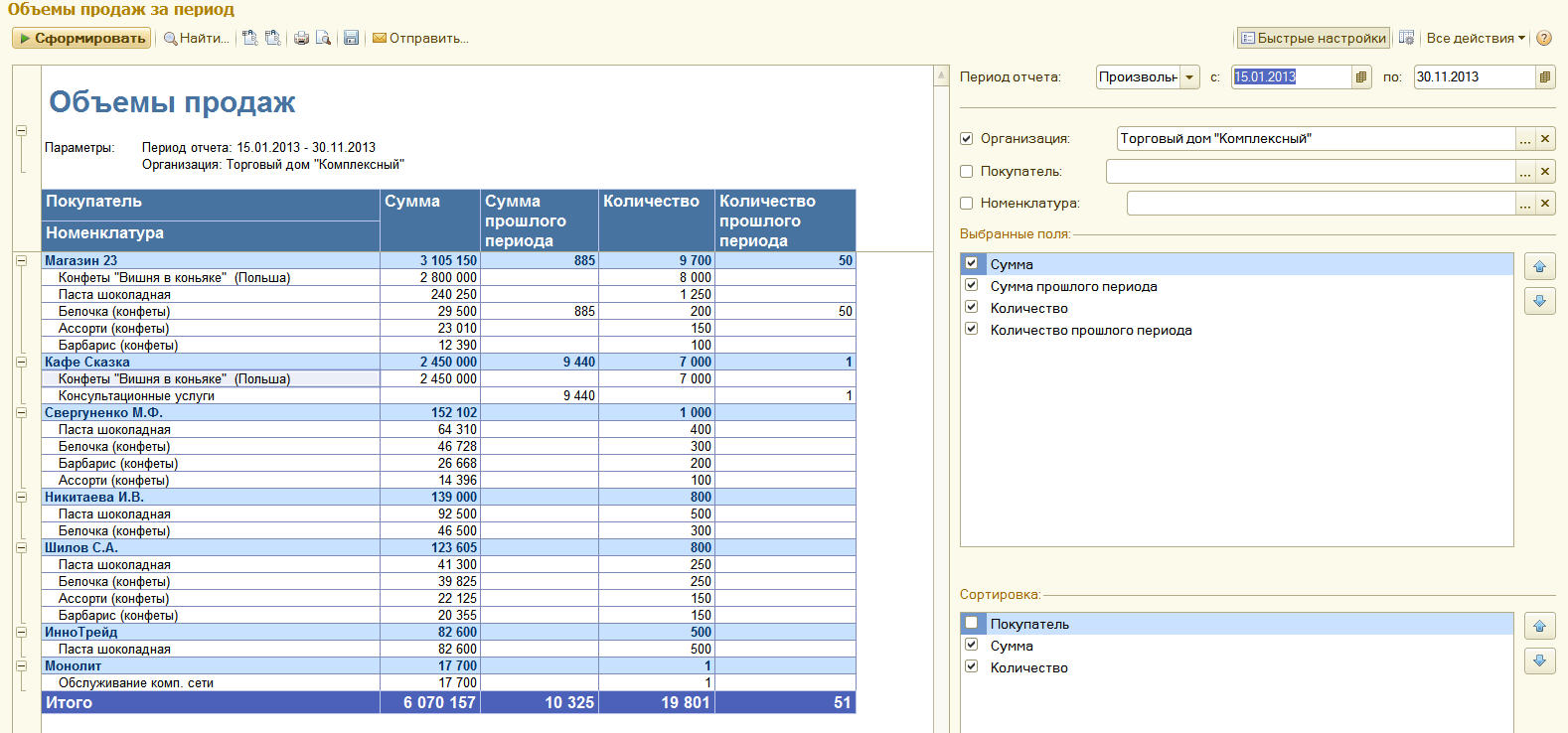 1с отчет по продажам товаров за период 1с поле вариант оформления продажи не заполнено