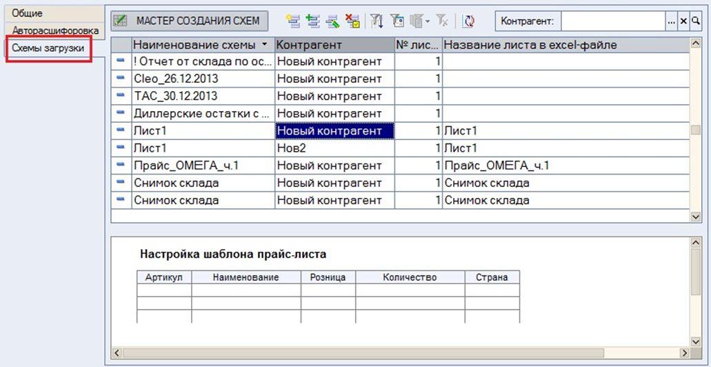 Обработка файлов схема
