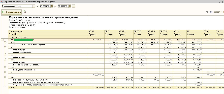 тарифы на бухгалтерское сопровождение спб