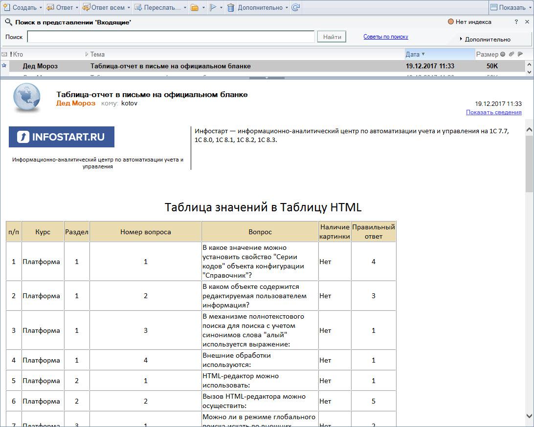 1с таблица в форматированном документе