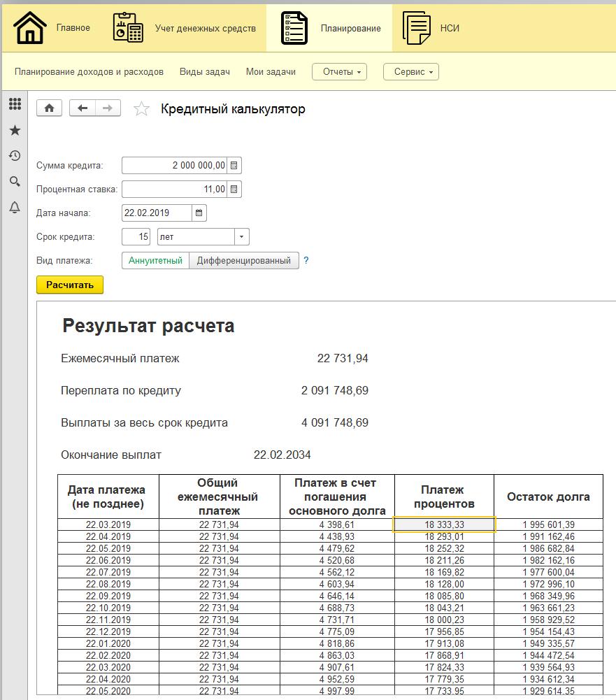 Кредитный калькулятор банки россии