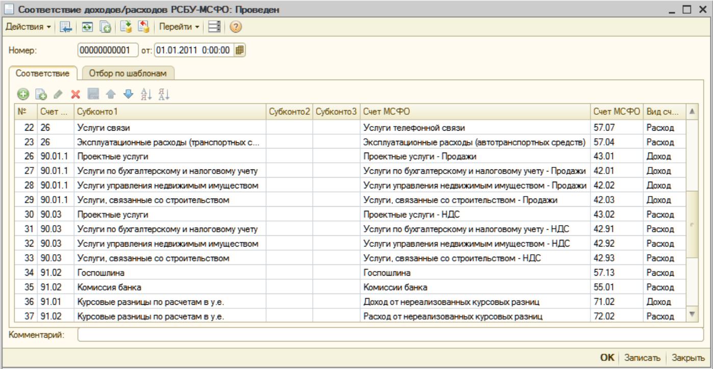 Цфо расшифровка бухгалтерия скачать заявление о регистрации ооо форма р11001 образец заполнения