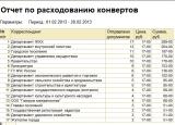 rasxod_konvertov.png