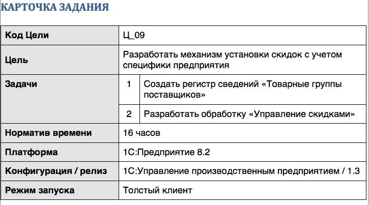 покупка программы 1с проводки 2013