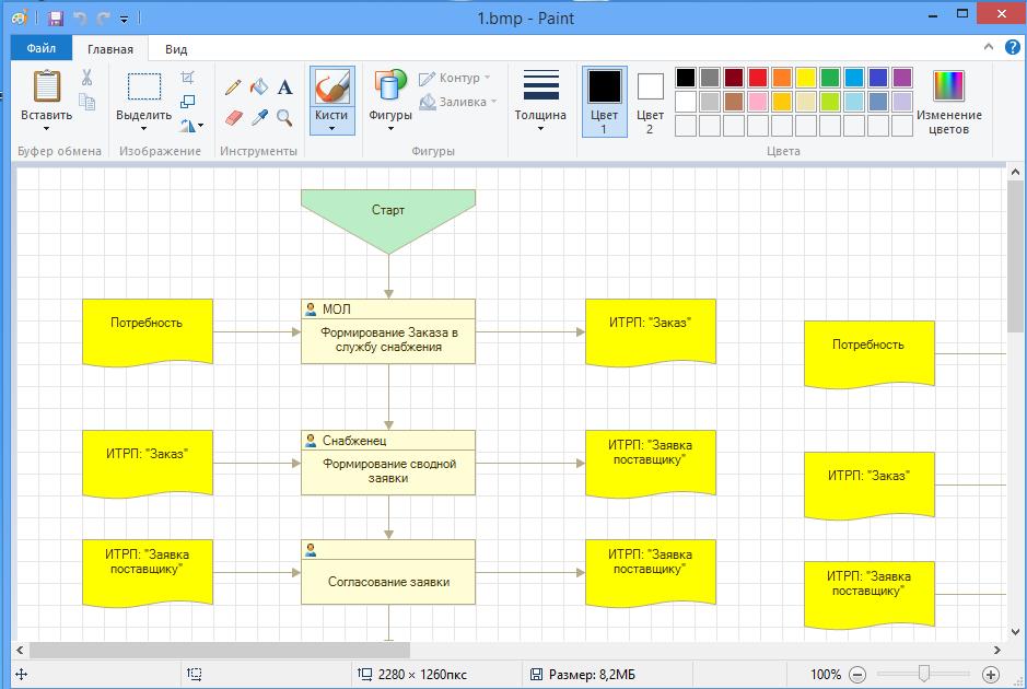 Сохранение графической схемы