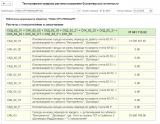 Тестирование работы правила расчета показателя бухгалтерской отчетности