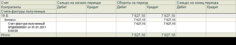 """""""Оборотно-сальдовая ведомость по счету 19.Б"""""""
