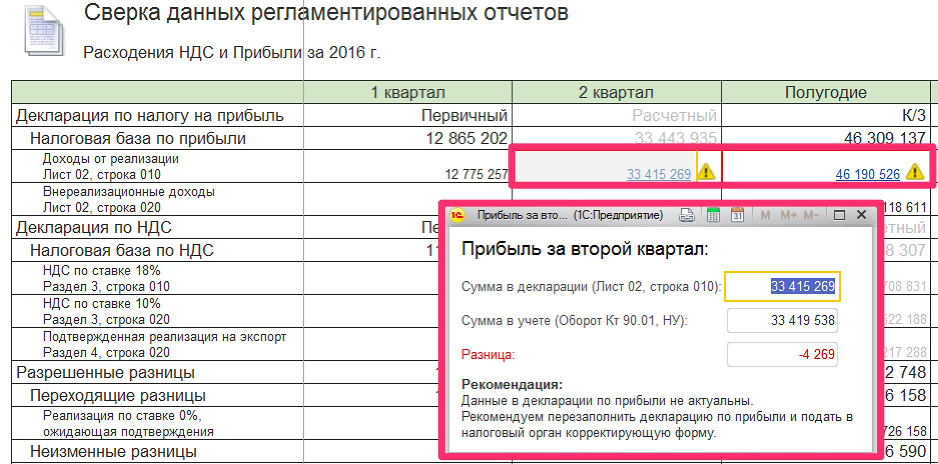 Декларация по налогу на прибыль заполнить онлайн