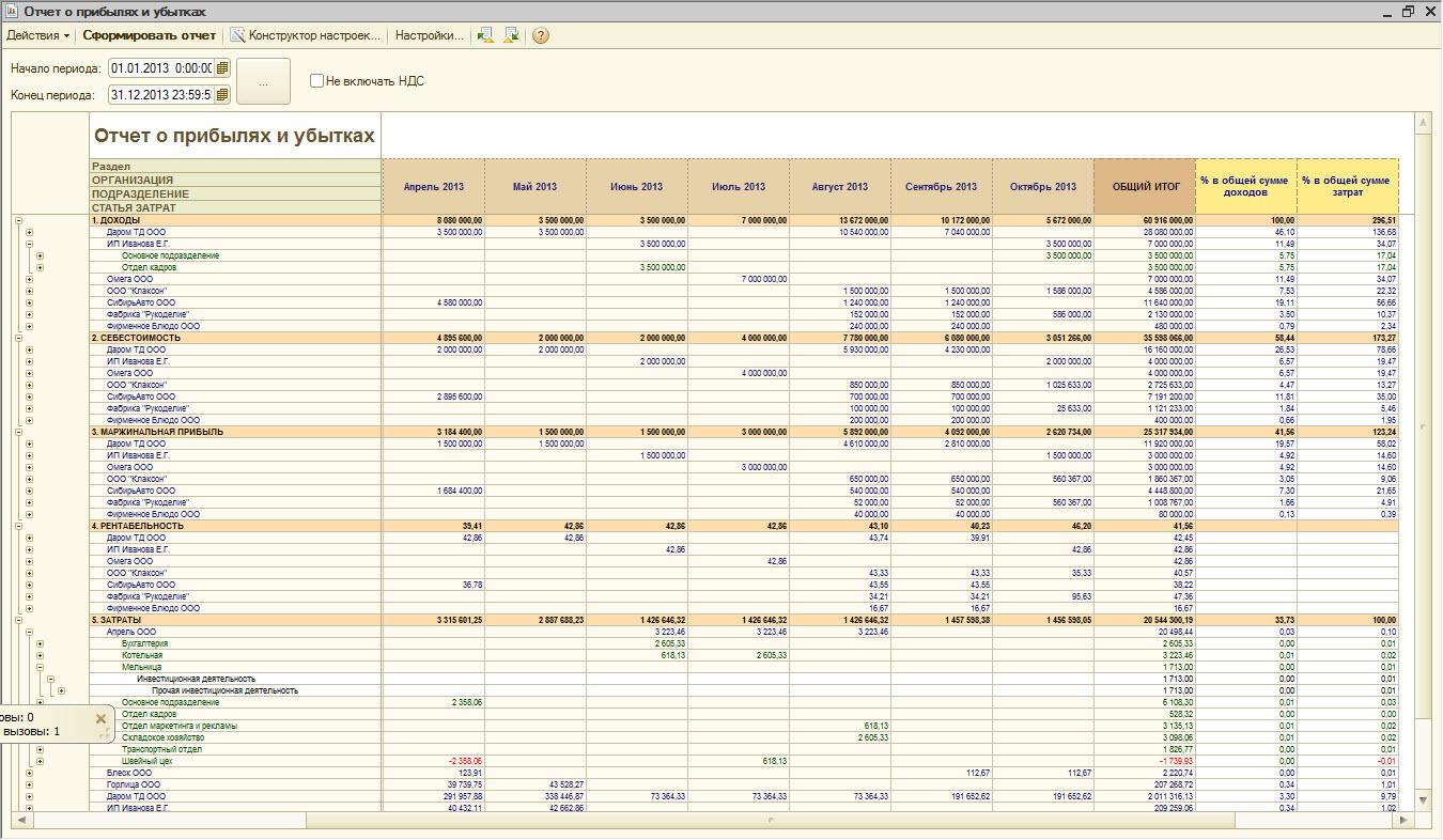 отчет о движении денежных средств бланк эксель