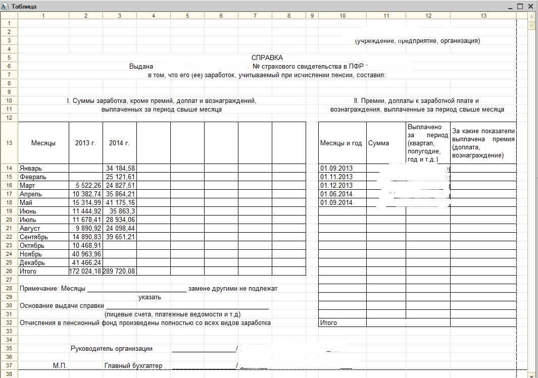 Справка о заработной плате: бланк и образец заполнения.