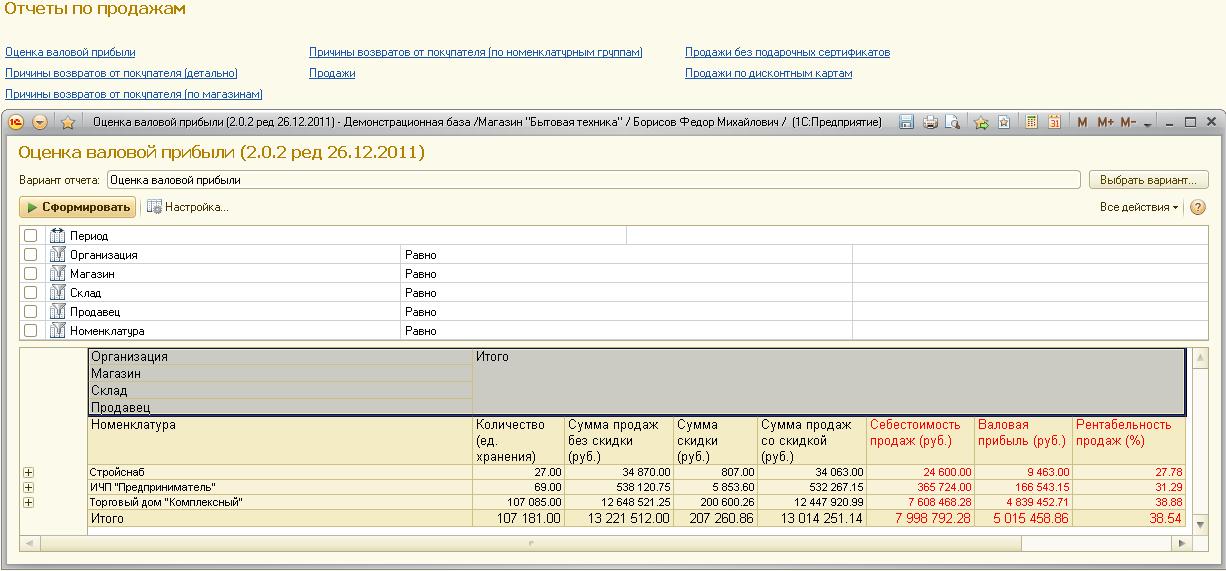 Отчет. Оценка валовой прибыли.