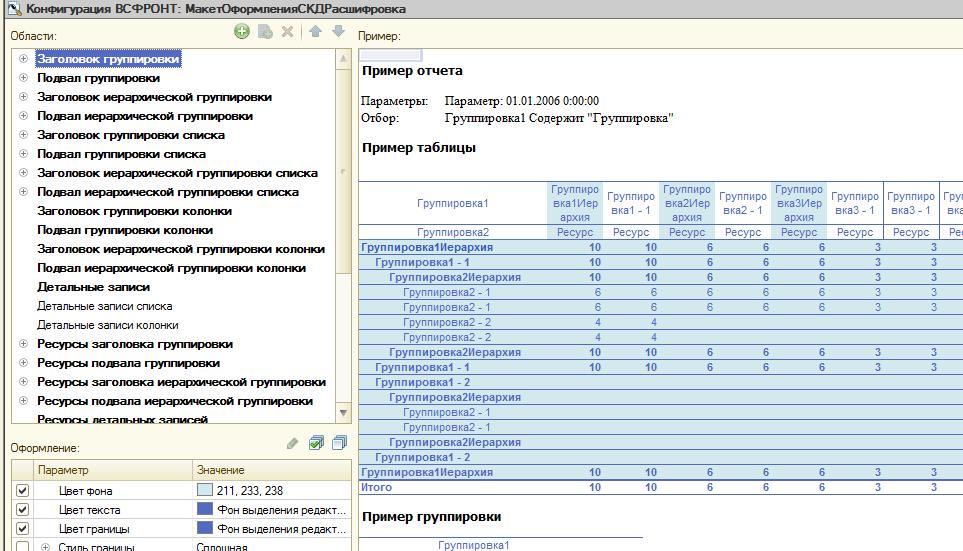 схемы компоновки данных