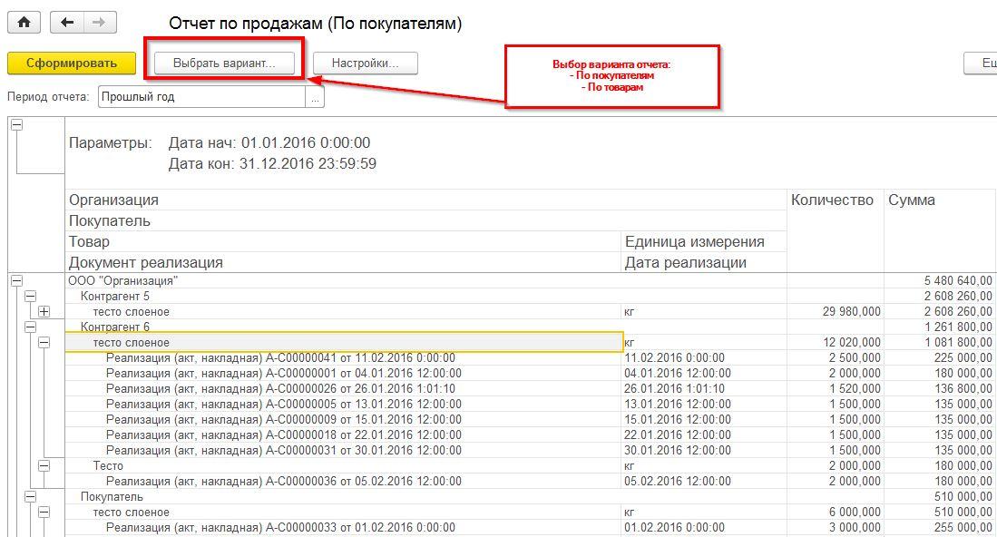 1с бухгалтерия отчет продажи настройка линукс для сервера 1с