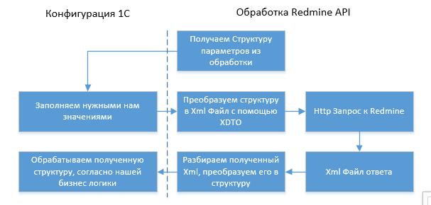 Схемма