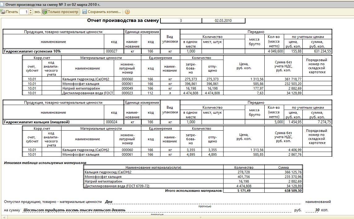Бланк производственного отчета по выпуску продукции бухгалтер предлагаю услуги