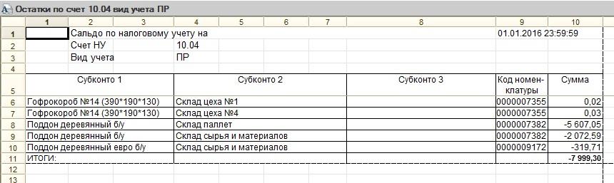 Отчет 2