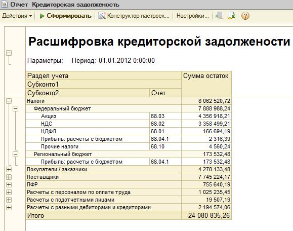 Дебиторская задолженность какой счет в бухгалтерии подтверждающие документы к декларации 3 ндфл продажа автомобиля