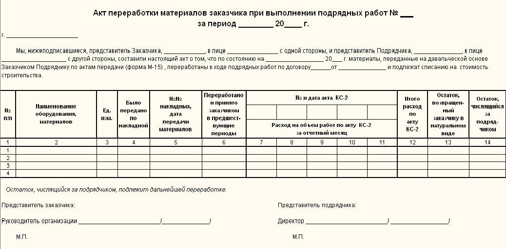 Акт использования материалов заказчика при выполнении подрядных работ