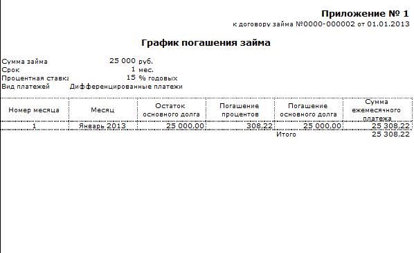 подать заявление на кредит в сбербанк онлайн