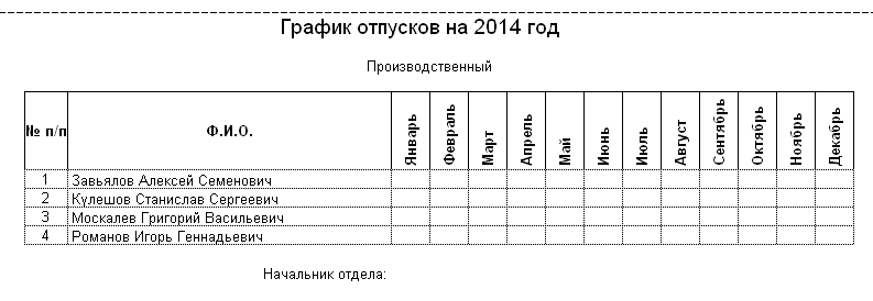 график отпусков форма т 7: