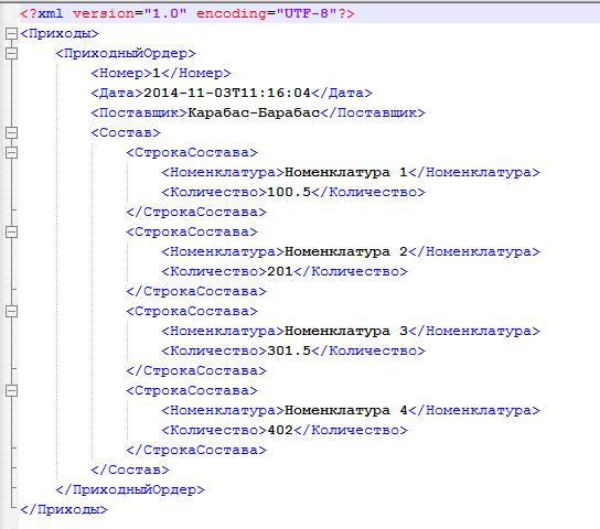 Схема документа в xml