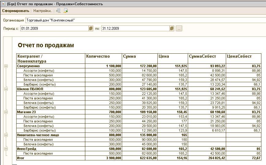 1с отчет по продажам обновление для 1с 7.7 скачать бесплатно 2012