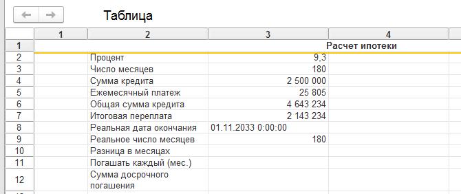 Онлайн калькулятор ак барс банк потребительский