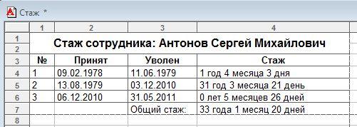 москва кредит без документов