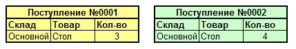 документы с номерами 001 и 002