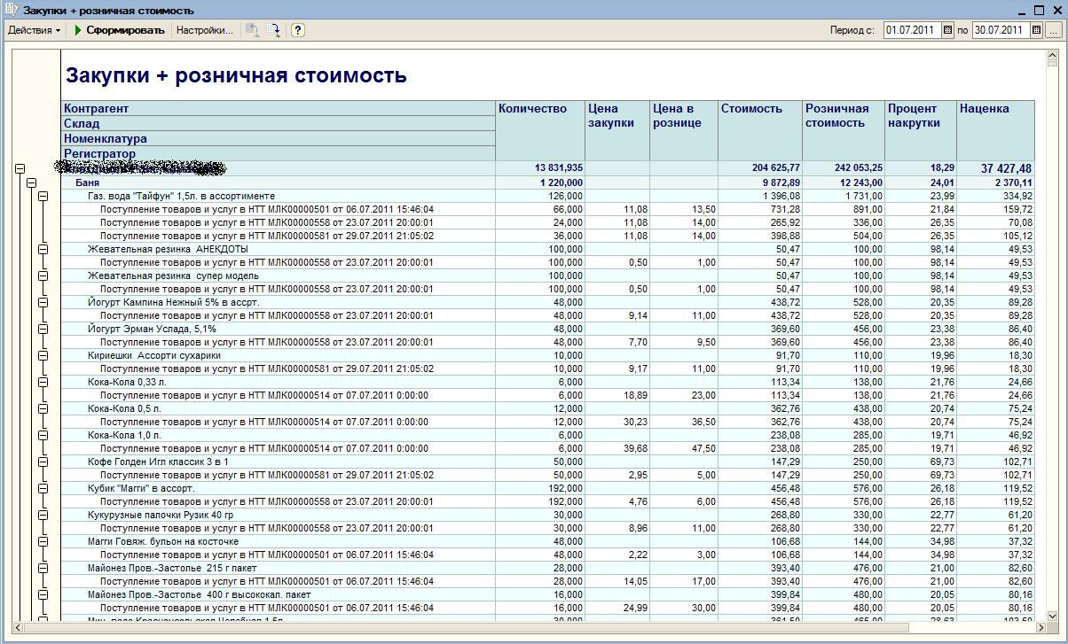 Отчет в 1с 8 цена закупки цена продажи обновление платформы 1с автоматическое