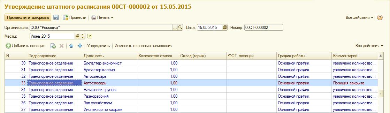 Как создать подразделение в штатном расписании - Status-style.ru