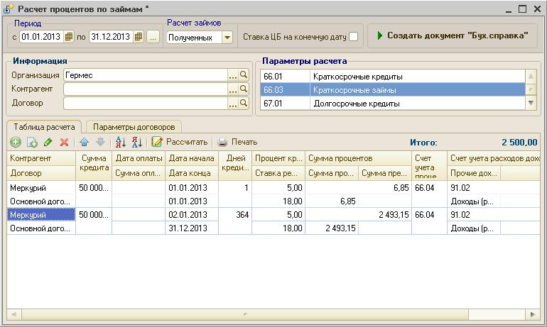 Помощь в получении кредита москва за откат