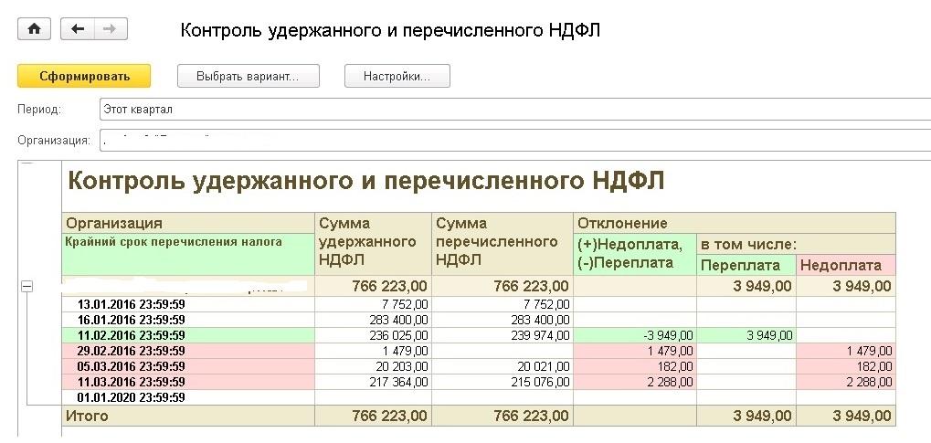 Подтверждение уплаты ндфл 4800 в 2 ндфл