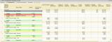 Отчет по продажам с расширенными финансовыми показателями для розницы 1.0