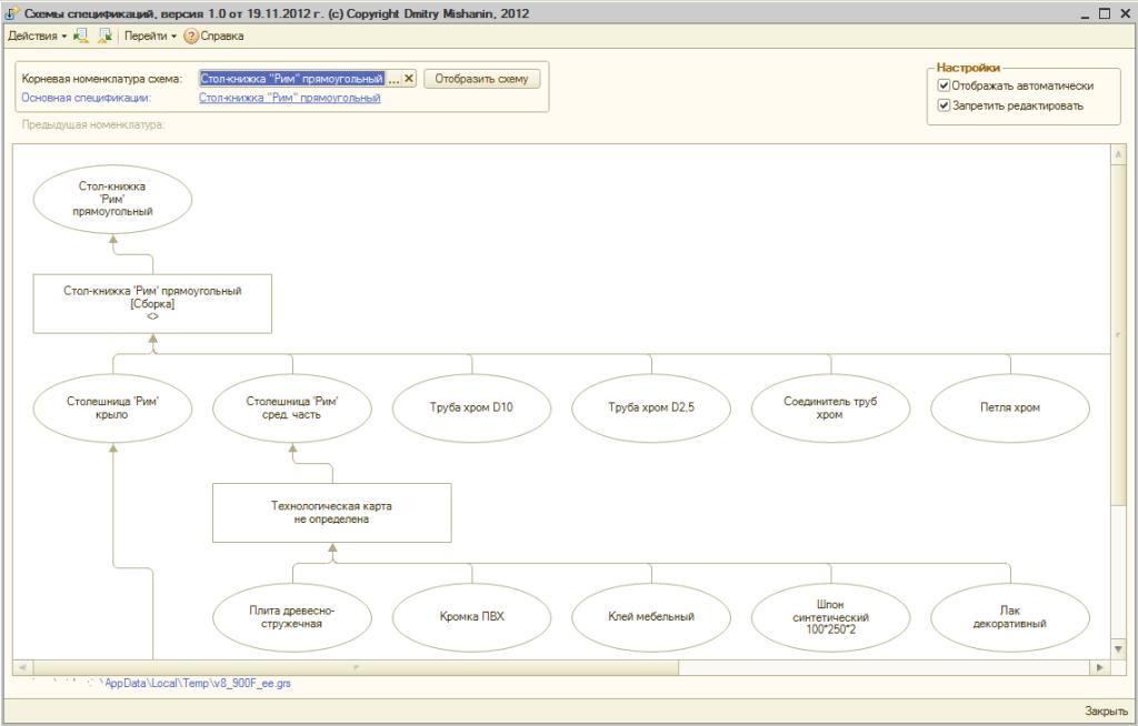 Графические схемы спецификаций для УПП 1.3.