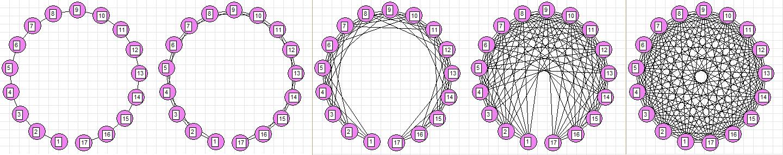 Рисунок последовательности шагов