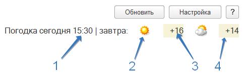 Погодка