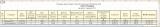 Скриншот сформированного отчета
