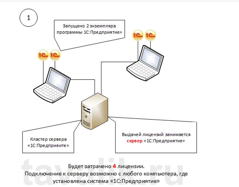 Инструкция по установке и настройке sql server и 1с 1с зарплата кадры установка в спб