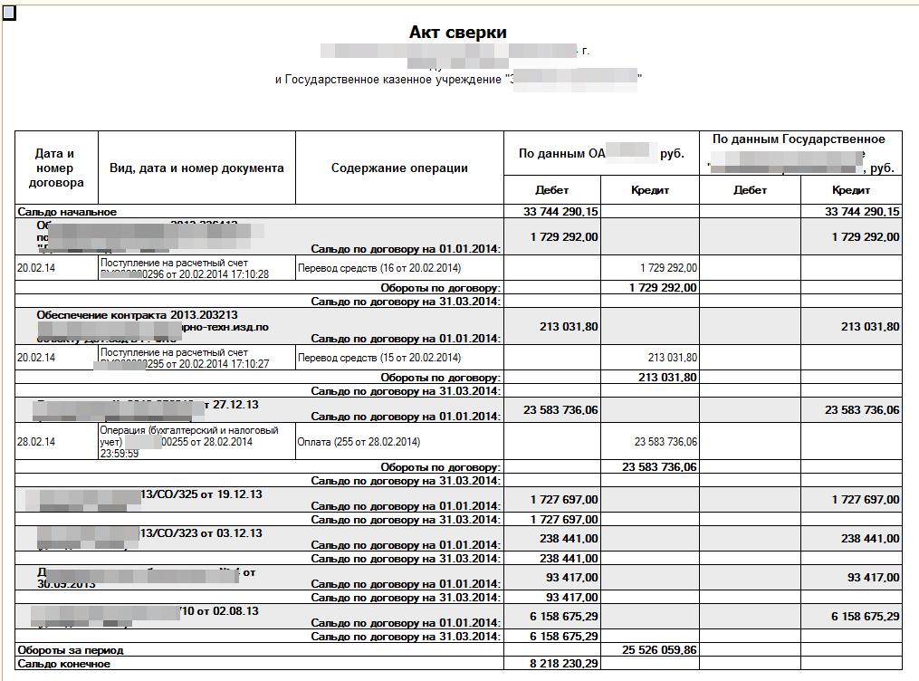 Акт сверки взаиморасчетов для 1с:предприятие казахстан.