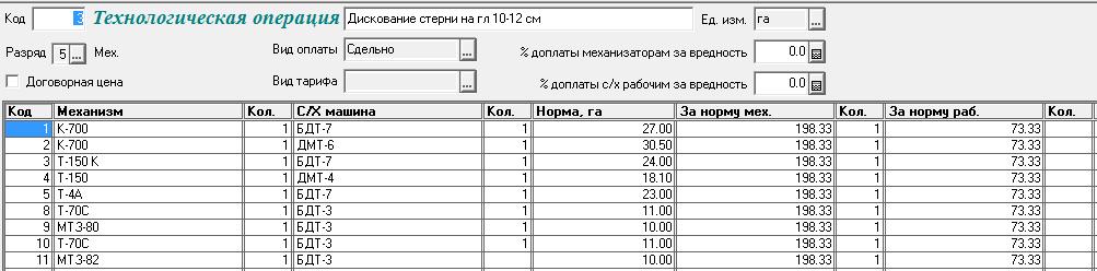Техоперация 2 в 7.7