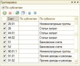 Расшифровка по субконто для выверки ОПУ