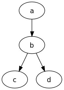 пример простого графа