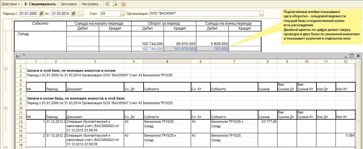 Сравнение оборотно сальдовой ведомости в рабочей и копии базы с возможностью поиска различий в проводках за указанный период по нужному счету с отбором по указанной аналитике.