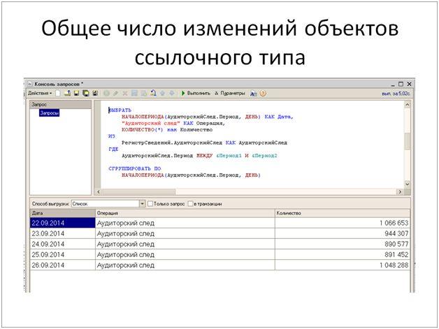 a9a0dcda3762 Количество формирований отчетов в сутки составляет порядка 250 тысяч. Это  многочисленные оперативные и аналитические отчеты.