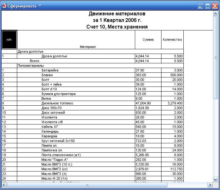 Бухгалтерия приход расход спецоператоры электронная отчетность