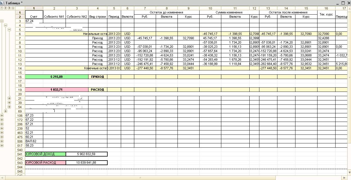 Расчет курсовой разницы НУ Общий вид обработки
