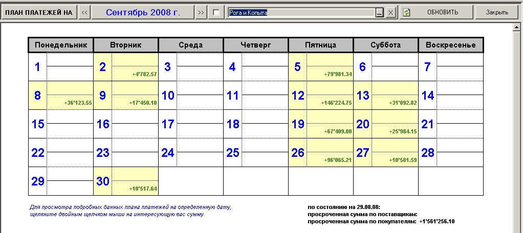 график менеджера:
